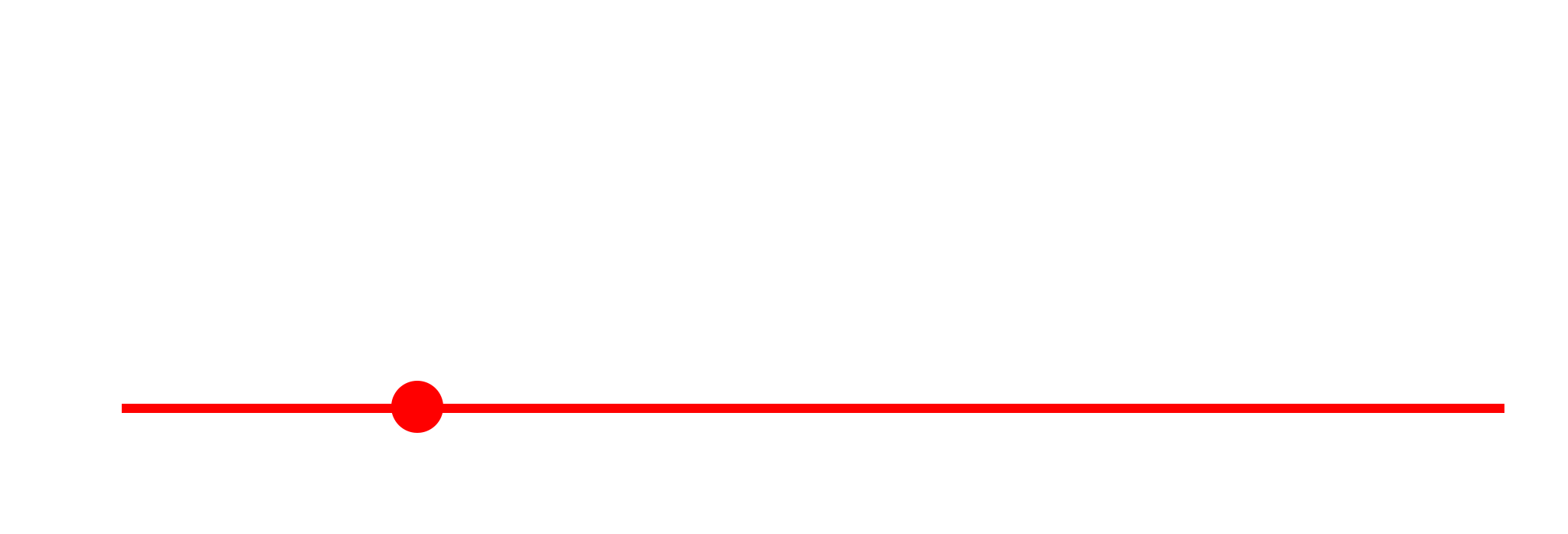 VULM Video | Fotografie | Media